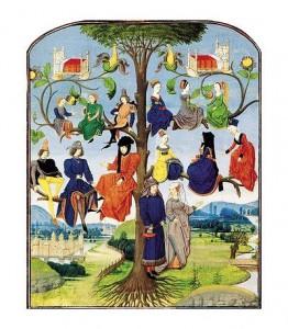 genealogie medieval